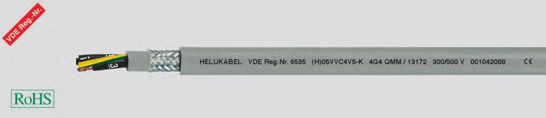 с цифровой маркировкой жил, маслостойкий, экранированный, протестирован VDE