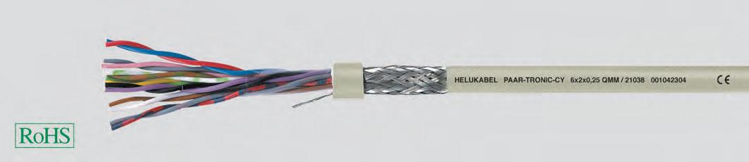 экранированный, с цветовой маркировкой в соответствии с DIN 47100